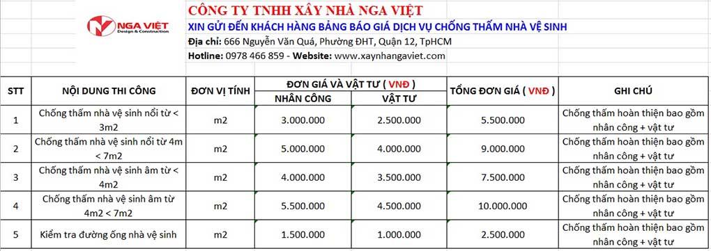 Báo giá dịch vụ thi công chống thấm nhà vệ sinh TpHCM