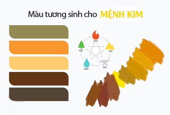 Màu tương sinh cho mệnh Kim